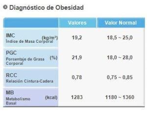 diagnostico de obesidad